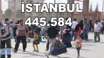 Türkiye'deki Suriyeli Sayısı 3 Milyon 208 Bin 131!