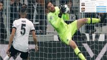 Beşiktaş'tan Sürpriz Kaleci Hamlesi!